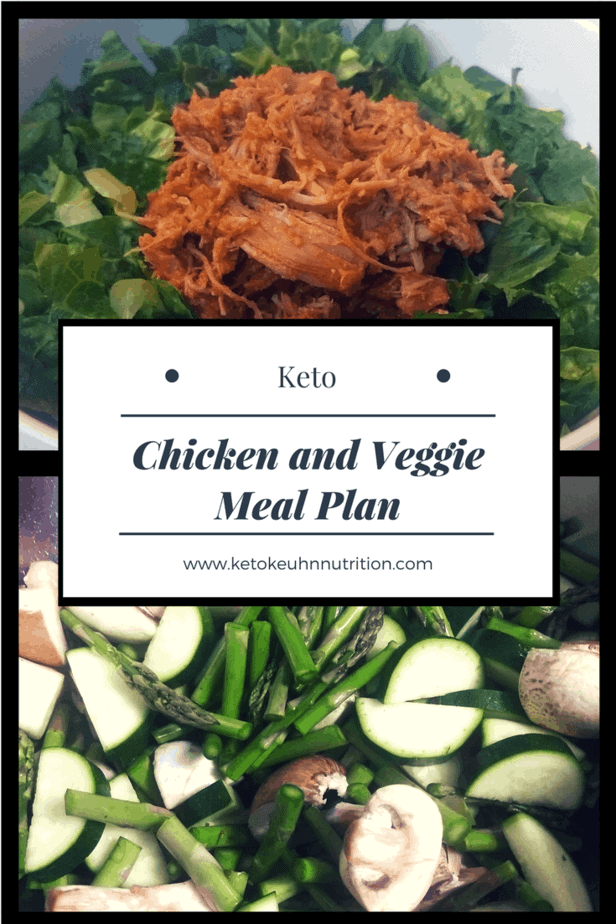 Chicken and Veggie Meal Plan - Chicken Meal Plan