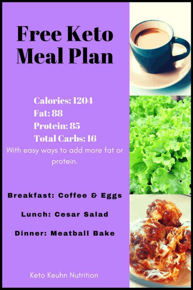 Free Keto Meal Plan 2 - Italian Meal Plan