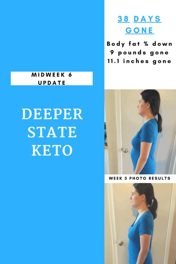 Week 6 on Deeper State Keto 1 - Deeper State Keto: Start of Week 6