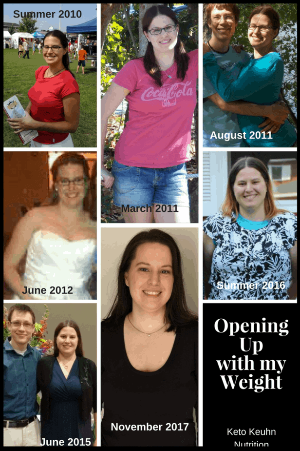 Weight Changes - Body Image